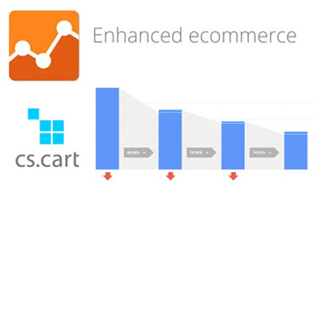 Google enhanced ecommerce for cscart